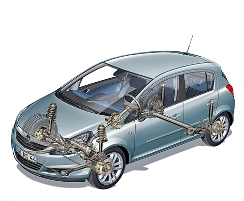 принципиальная схема устройства автомобиля