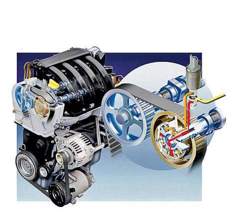 гидравлический клапан газораспределения на вольво 60 обслуживание