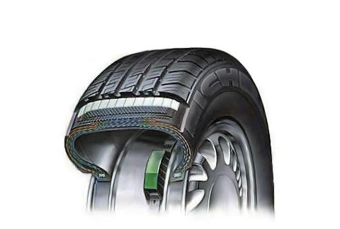 датчики давление в шинах автомобиля porsche