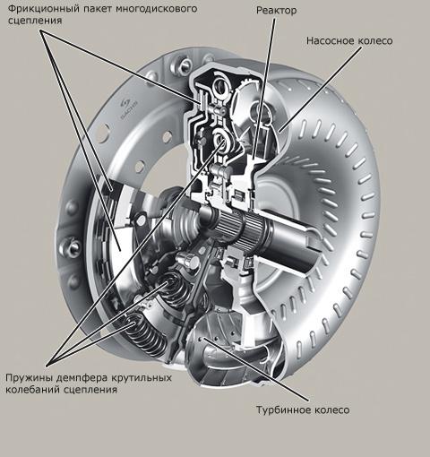 Гидротрансформатор ZF и