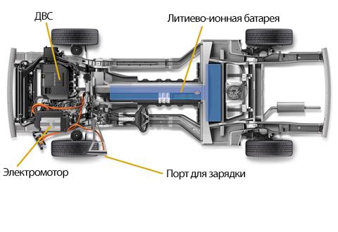 Схема работы гибридного