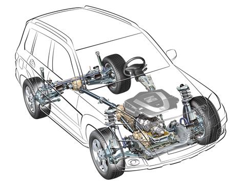 Hyundai santa fe схема фото 129
