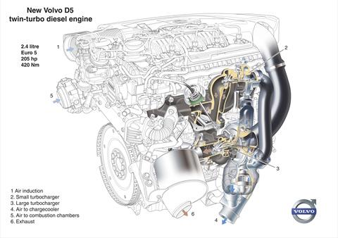 Двигатели предыдущего