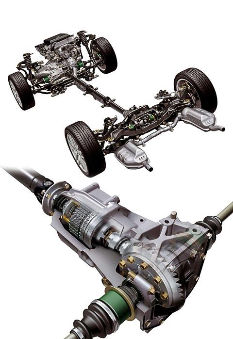 трансмиссия Мазды CX-7