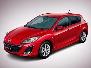 Mazda 3,Mazda axela. Всалонах местных дилеров новинка воснащении 15С стоит $18540, а16С— $19488. Это дороже базовой версии стакимже мотором1.5, «вариатором» ипередним приводом на$180в первом случае ина$1127— вовтором.