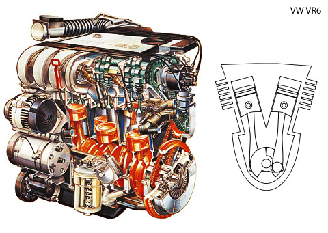 V-образных двигателей с