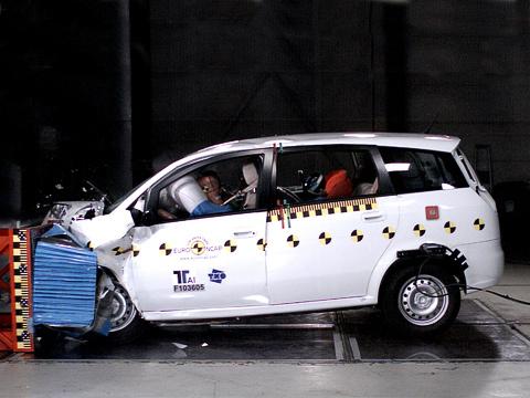 Audi a1,Ford c-max,Jaguar xf,Kia sportage,Kia venga,Mini countryman,Nissan micra,Opel meriva,Seat alhambra,Volkswagen amarok. Эксперты ассоциации Euro NCAP раздают баллы посумме показателей безопасности, обеспечиваемой передним пассажирам, сидящим в машине детям, а также пешеходам. Немаловажную роль играют иэлектронные помощники, которыми оснащён автомобиль.