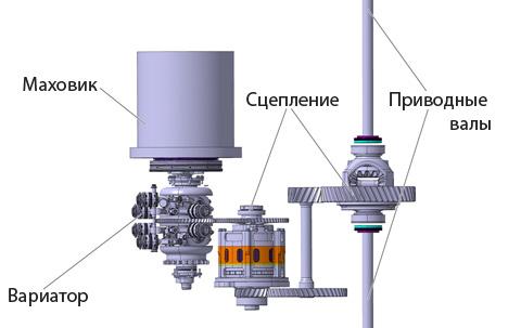 http://img.drive.ru/i/0/4efb848909b6029b460007d9.jpg