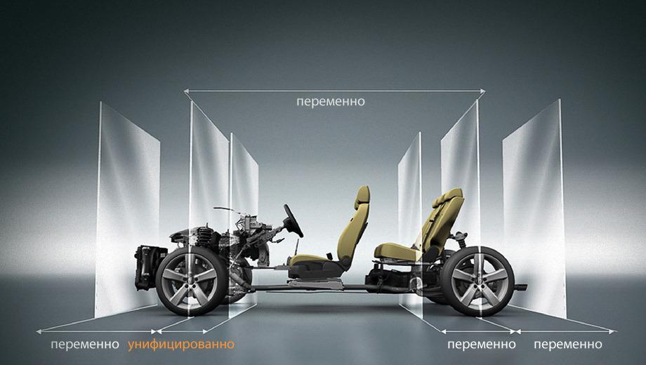 Volkswagen golf. Новая модульная «тележка» MQB позволит легко и быстро изменять колёсную базу и ширину колеи автомобилей, а также адаптировать конвейер завода под выпуск моделей разных классов.