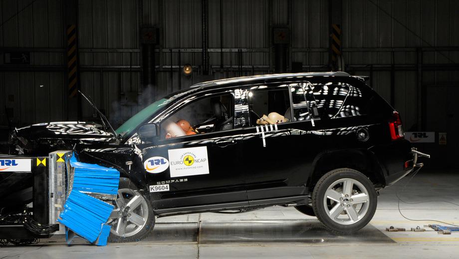 Jeep compass,Honda civic. О времена, о нравы! Совсем недавно китайские автомобили получили от экспертов Euro NCAP оценку в четыре звезды, а вот американскому кроссоверу не удалось дотянуть даже до таких отметок.