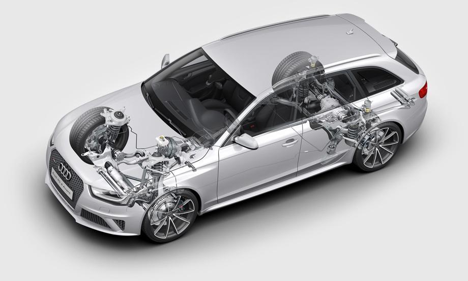 В основе пятидверки Audi RS4