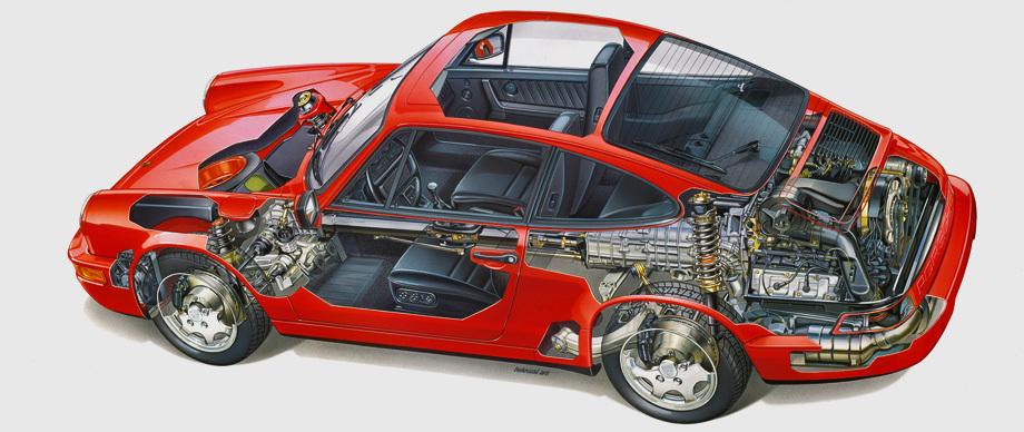 porsche 996 система полного привода
