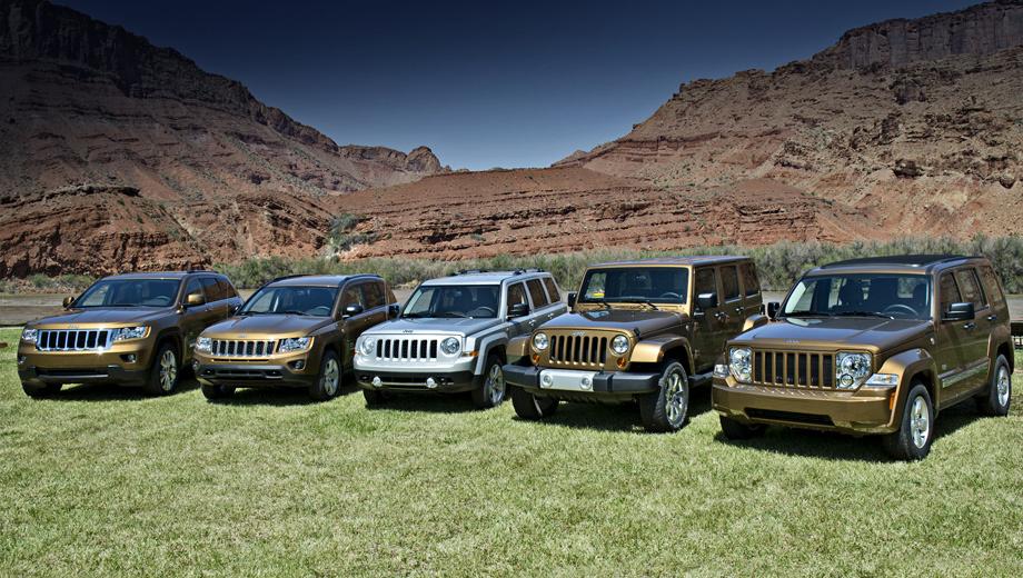 Jeep compass,Jeep patriot. В зависимости от модели на Jeep ставят пяти- и шестиступенчатые «механики», вариатор, «автомат» с четырьмя либо пятью диапазонами.