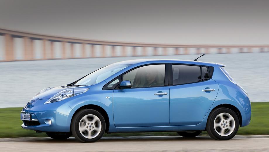 Nissan March (Ниссан Марч) - Продажа, Цены, Отзывы, Фото ...