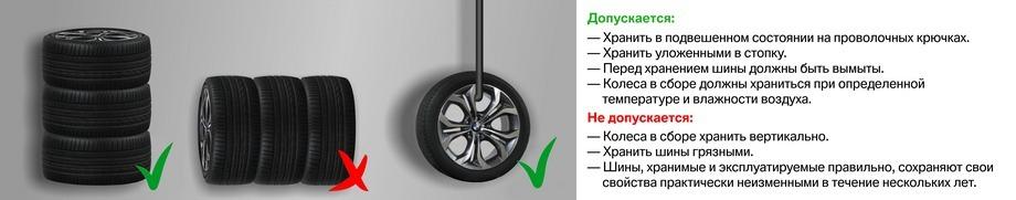 Bmw. правила хранения колес - драйв.