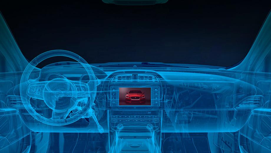 Jaguar xe. Заявлено, что система InControl разработана с нуля. Она построена «вокруг» восьмидюймового сенсорного дисплея. В июле мультимедийный комплекс с тем же названием получили обновлённые внедорожники Range Rover и Range Rover Sport.