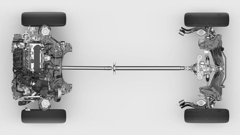 Схема подвесок у модели RDX не