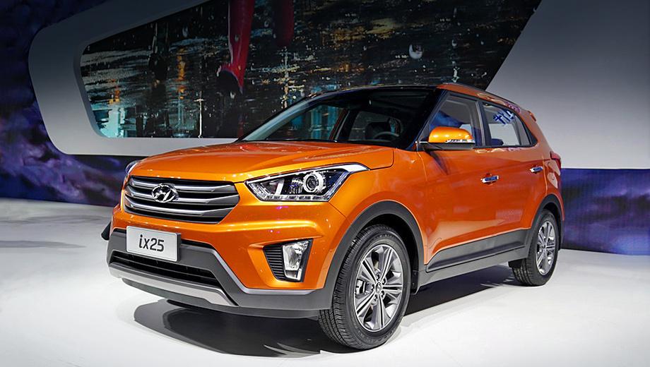 Hyundai ix25. Премьера серийного паркетника Hyundai ix25 состоялась на мотор-шоу в Чэнду, проходившем с 29 августа по 7 сентября 2014 года, в продажу модель пошла в октябре. Помимо Китая кроссовер метит и в рынок Индии, где появится летом. Позднее, наряду с Россией, он намерен покорить Европу и США.