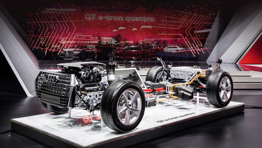 Audi q8. После гибрида Q7 e-tron электрические агрегаты будут постепенно распространены на целый ряд моделей. В том числе в гамме появятся паркетники с чисто электрическим приводом.