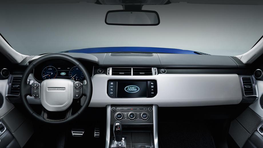 Компания Jaguar Land Rover