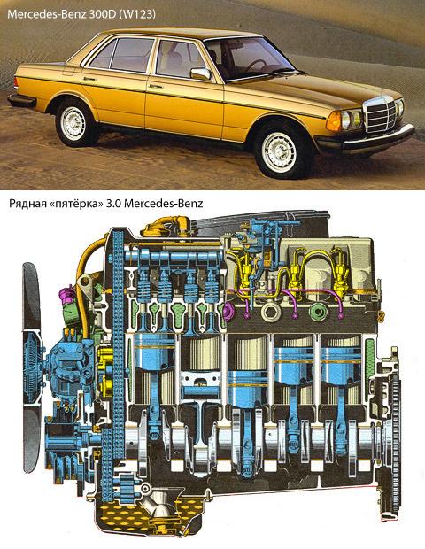 вольво+фиат мотор