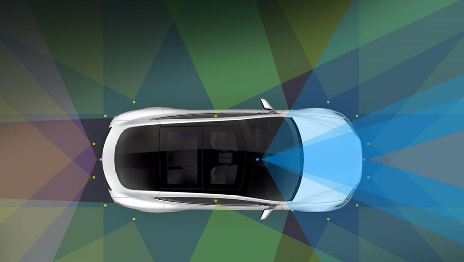 Картинки по запросу Tesla машинное зрение
