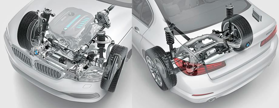 Спереди здесь по-прежнему двухрычажка, а сзади многорычажная схема, но в отличие от машин серии F10 нижний V-образный поперечный рычаг заменён двумя раздельными для оптимизации кинематики и облегчения. На заднем подрамнике — электромотор активного стабилизатора поперечной устойчивости и электропривод опциональной системы Integral Active Steering: задние колёса поворачиваются на угол до трёх градусов. Рулевой механизм тут теперь без планетарного редуктора в рулевом валу, но с переменным шагом зубьев рейки.