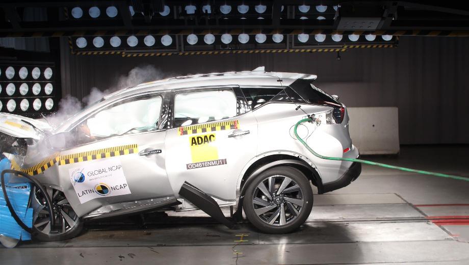 Nissan murano. В нынешнем году на краш-тестах Latin NCAP побывали восемь машин. Лучше всех выступил пикап Ford Ranger: за безопасность взрослых он получил «тройку», за защиту детей — «четвёрку». Murano на втором месте, а аутсайдер рейтинга, хэтчбек Chevrolet Spark, не заслужил ни одной «звезды».
