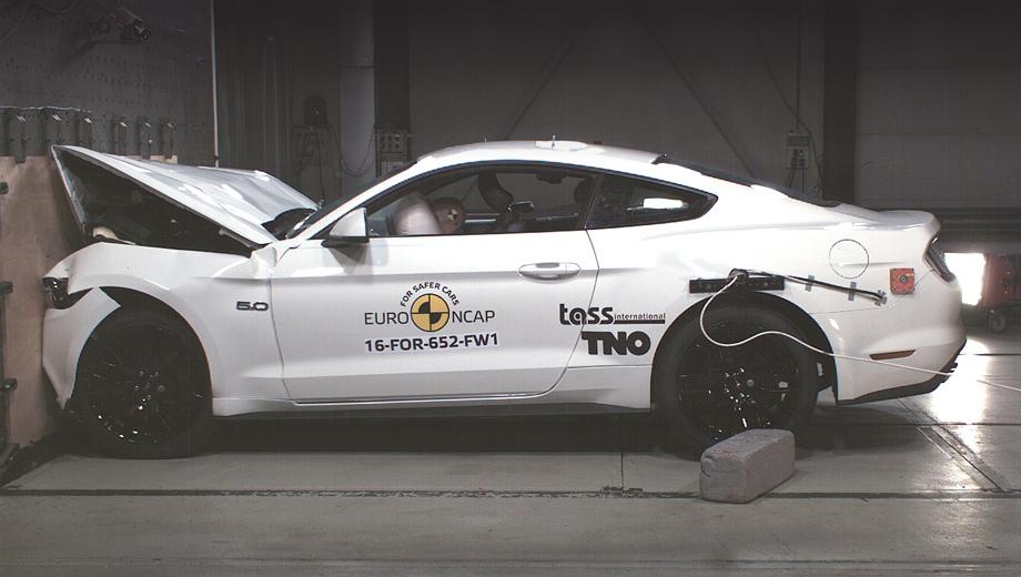 Форд Mustang стреском провалил краш-тест пометодике Euro NCAP