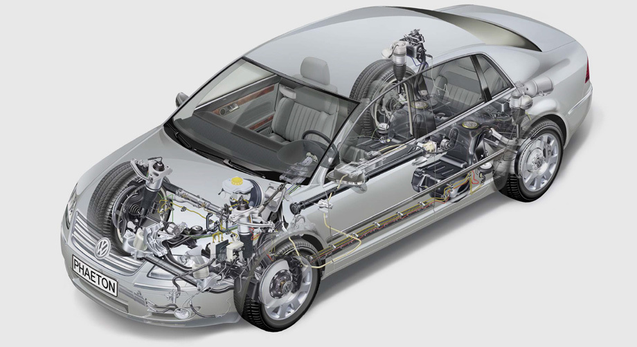 Устройство автомобиля для начинающих картинки