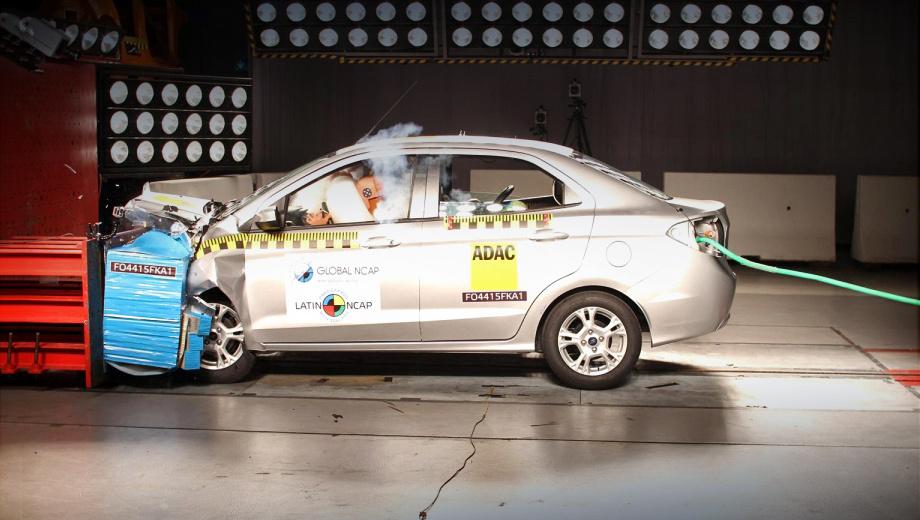 Ford ka,Ford figo. На фото показан фронтальный тест, проведённый в ноябре 2015 года. Тогда седан заработал четыре звезды из пяти. Но потом был введён новый протокол, и потребовался ещё один раунд испытаний.