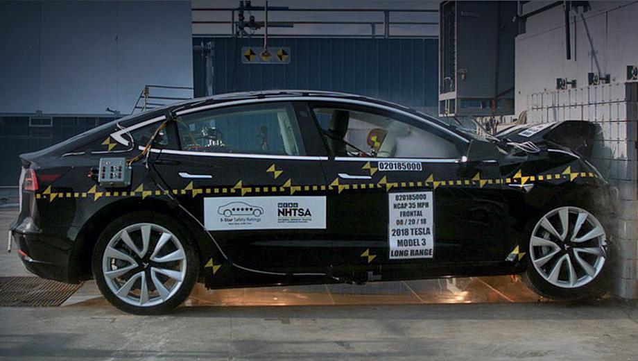 Tesla model 3. Уже в сентябре было известно о пятизвёздочном рейтинге Теслы 3 в каждой из категорий проверки NHTSA. Это фронтальный удар с полным перекрытием, два вида боковых ударов, и ещё тест на риск опрокидывания. (Причём в тестах учитываются «показания» водителя, переднего и заднего пассажиров.)