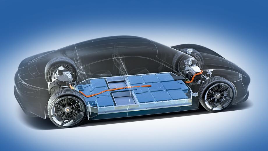 Porsche taycan. От системы быстрой зарядки мощностью 350 кВт батарею модели Porsche Taycan (по предварительным данным, её ёмкость составляет порядка 100 кВт•ч) можно наполнить на 80% за 15–20 минут.