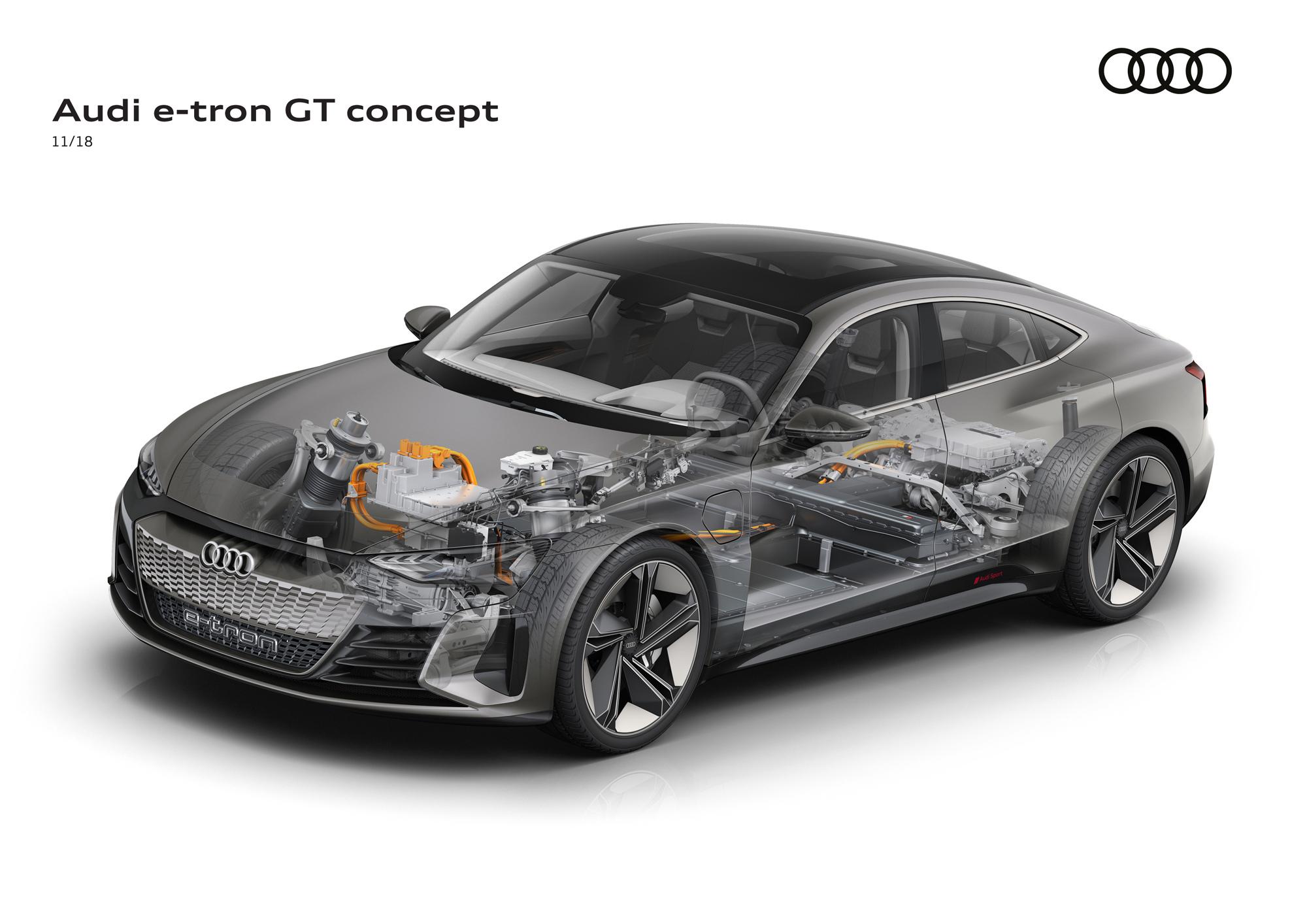 концепт Audi E Tron Gt приготовился к путешествиям драйв