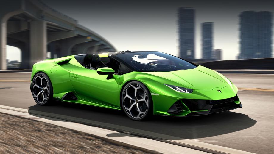 Lamborghini huracan,Lamborghini huracan evo,Lamborghini huracan evo spyder,Lamborghini huracan spyder. Сухая масса спайдера EVO равна 1542 кг. Максималка — 325 км/ч. Торможение с сотни требует 32,2 м, что на 1,2 м больше, чем у Авентадора SVJ. Показатель хороший, но совсем не рекордный для открытых моделей (навскидку можно припомнить McLaren 720S Spider с его 30,3 м).