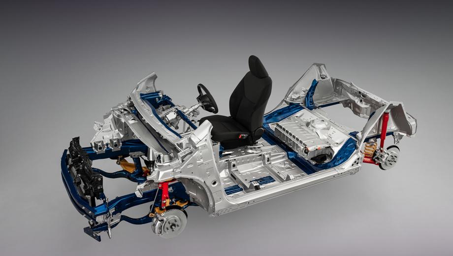 Toyota yaris. В арсенале TNGA до сих пор было три основных платформы: GA-C (Prius, C-HR, Corolla), GA-K (Camry, RAV4, Highlander, Lexus ES) и GA-L (Lexus LS, Lexus LC 500). Так что GA-B станет четвёртой.