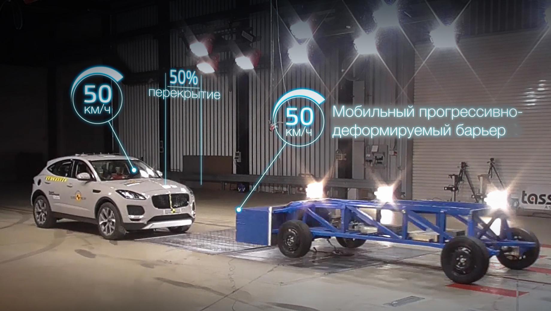 Ассоциация Euro NCAP рассказала о новых видах тестов