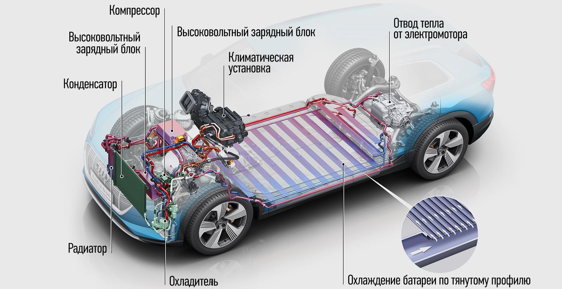 Подпитываем интерес к четырём кольцам; старт с двух педалей, разряжая Audi e-tron
