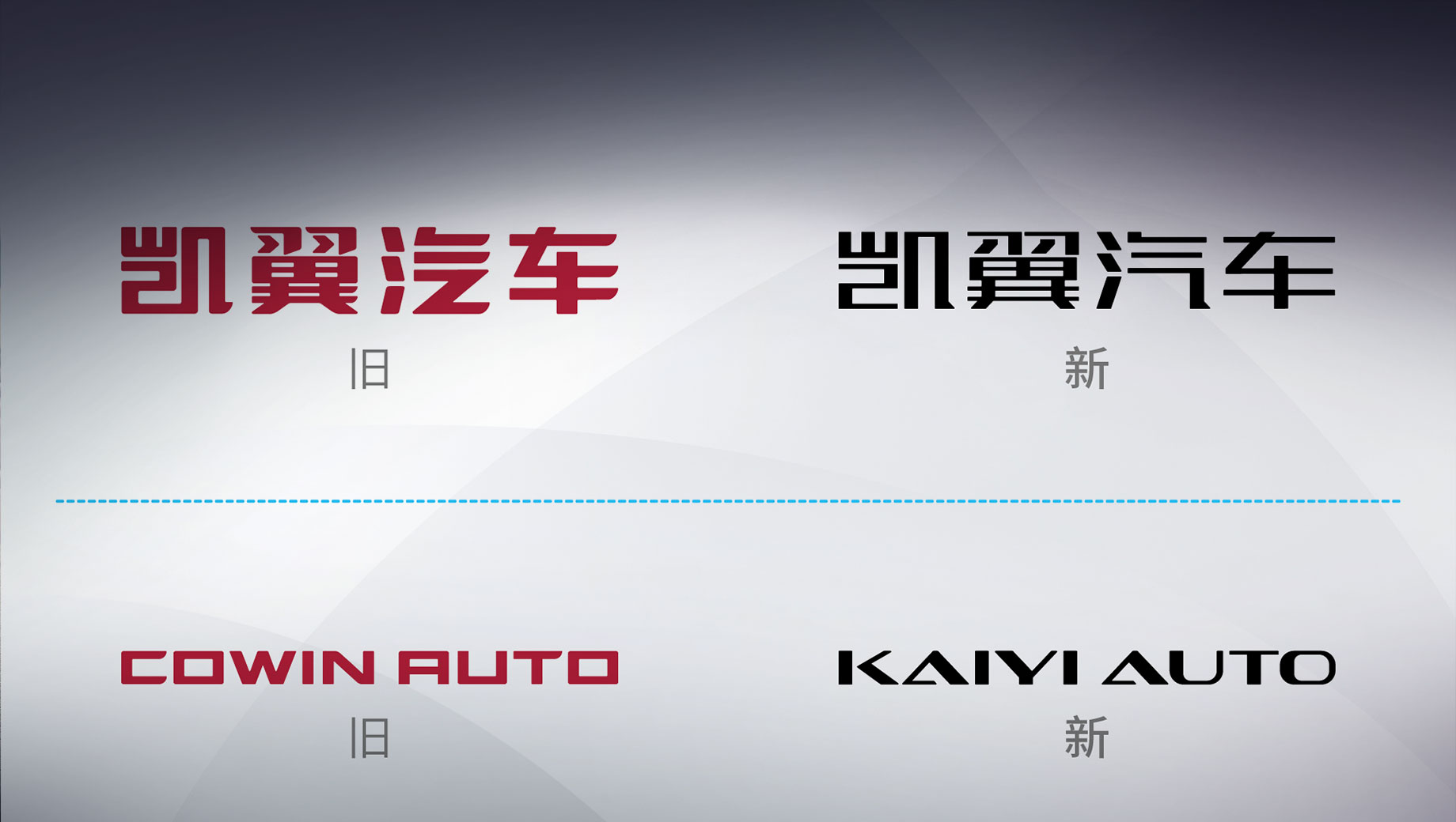 Марка Cowin сменила экспортное название на Kaiyi